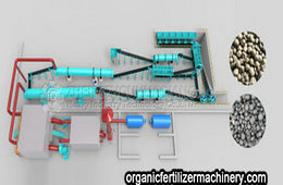 Drum granulator organic fertilizer production line